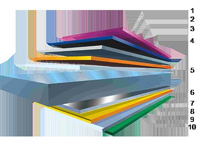 Compoziția materialelor - sistemul de straturi - Bilka