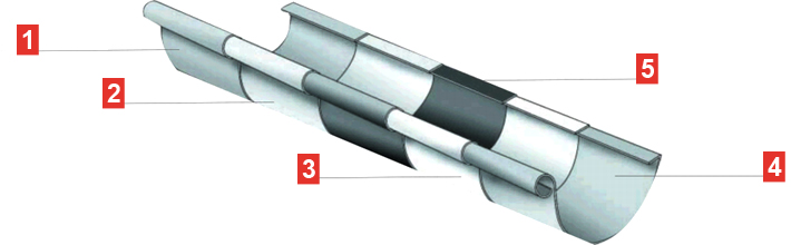 Sistem pluvial Bilka - materia prima